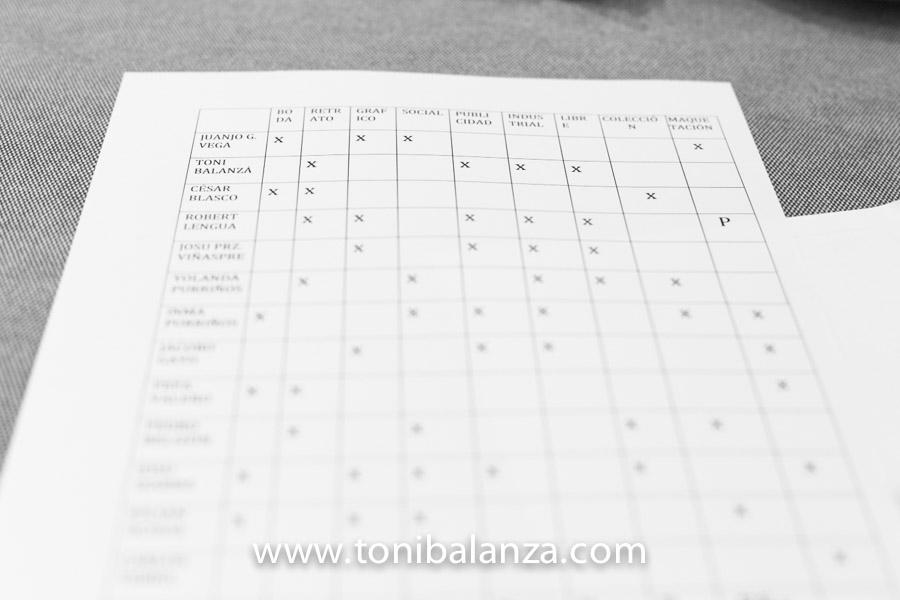 Lista de jueces por apartados del Cuerpo colegiado de fepfi para las calificaciones 2013